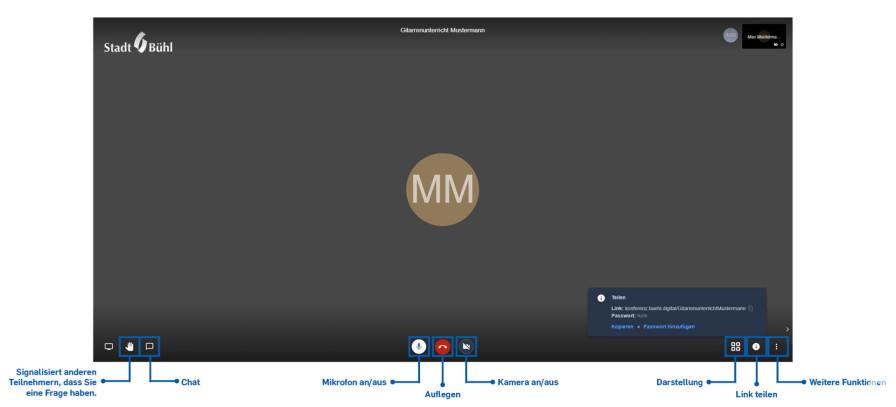 Benutzeroberfläche Videokonferenz